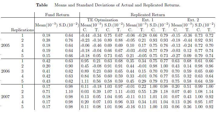 Index rebalance trading strategy